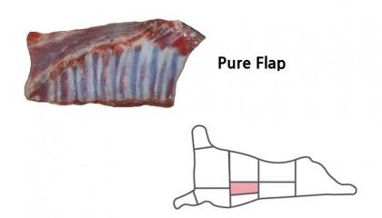 Lamb Pure Flap